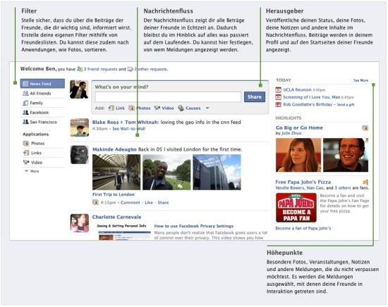 Facebooks neue Startseite